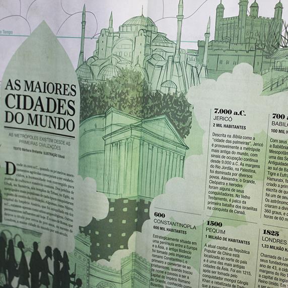 aventuras na historia- as maiores cidades do mundo